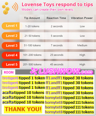 LUSHWOW.com - ONLY YOU CAN TURN ON LUSHWOW LOVENSE NORA SEX TOYS HAVE INTERACTIVE CAM SEX NOW MANY HOT CAM GIRLS YELLOW WALL